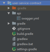 Generating stubs with Swagger Codegen and Gradle – Arnold Galovics